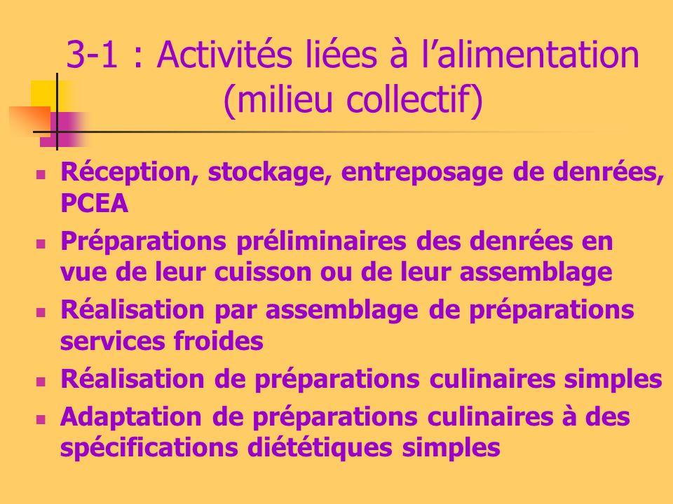 3-1 : Activités liées à l'alimentation (milieu collectif)