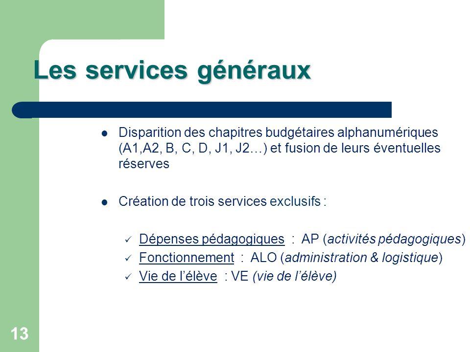 Les services générauxDisparition des chapitres budgétaires alphanumériques (A1,A2, B, C, D, J1, J2…) et fusion de leurs éventuelles réserves.