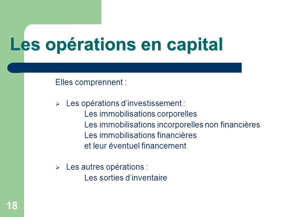 Les opérations en capital