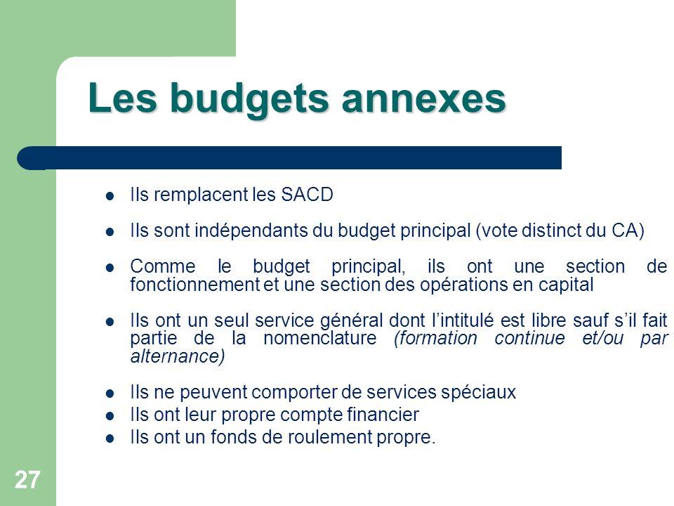 Les budgets annexes Ils remplacent les SACD