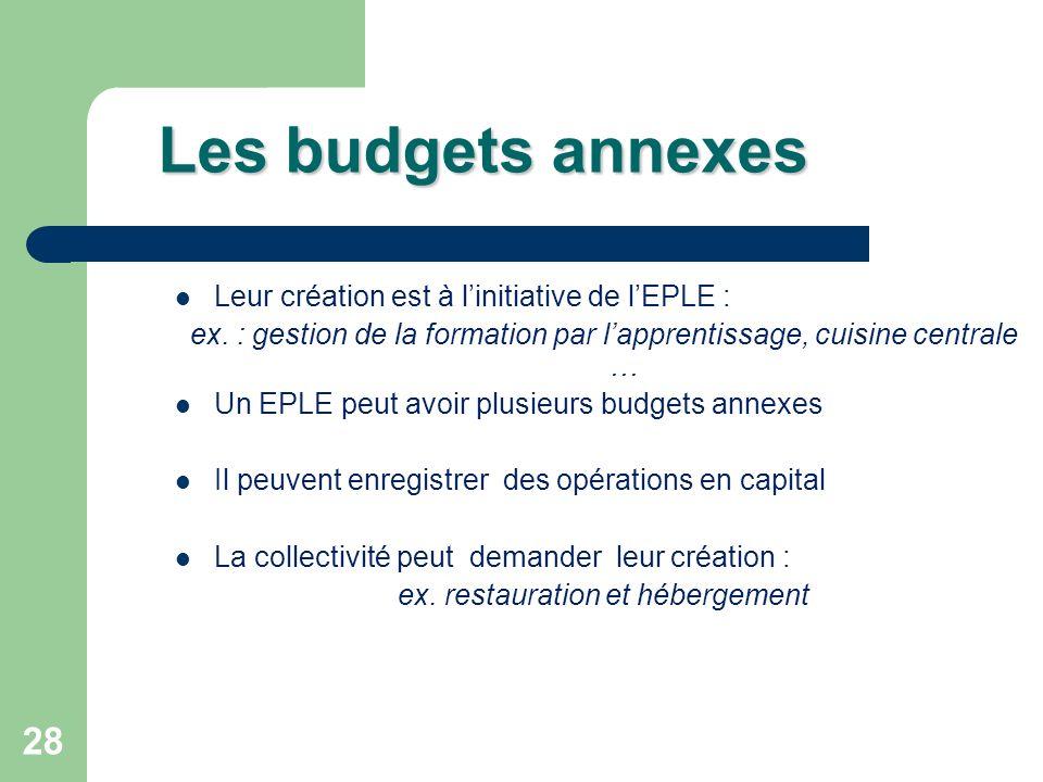 Les budgets annexes Leur création est à l'initiative de l'EPLE :