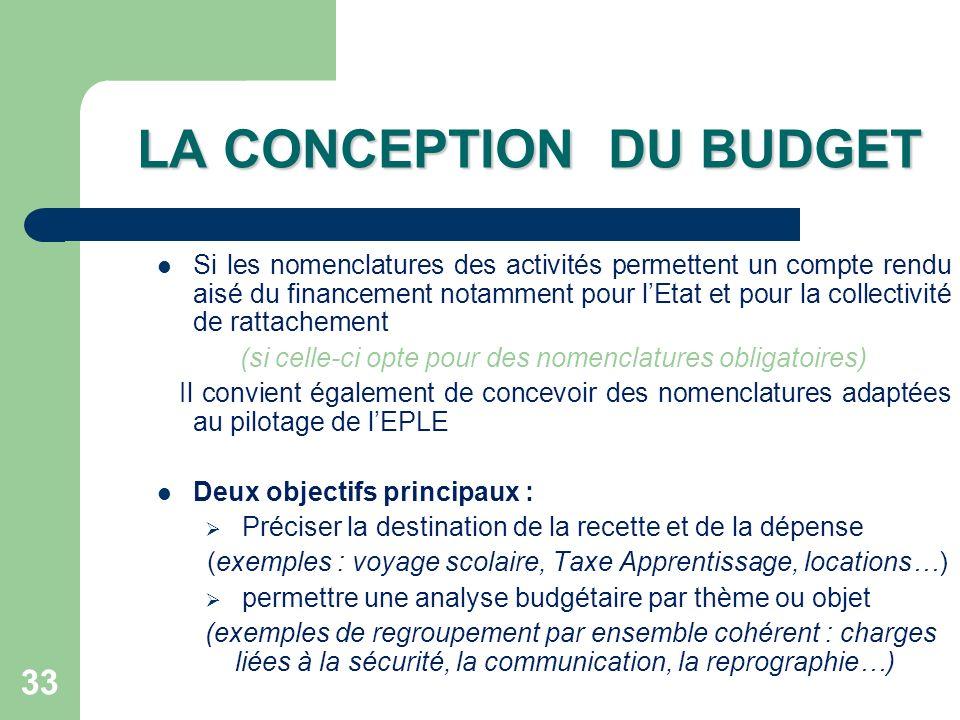 LA CONCEPTION DU BUDGET