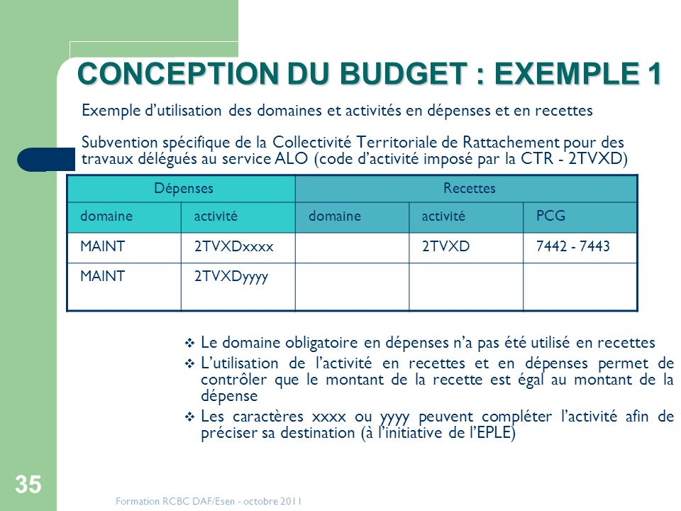 CONCEPTION DU BUDGET : EXEMPLE 1