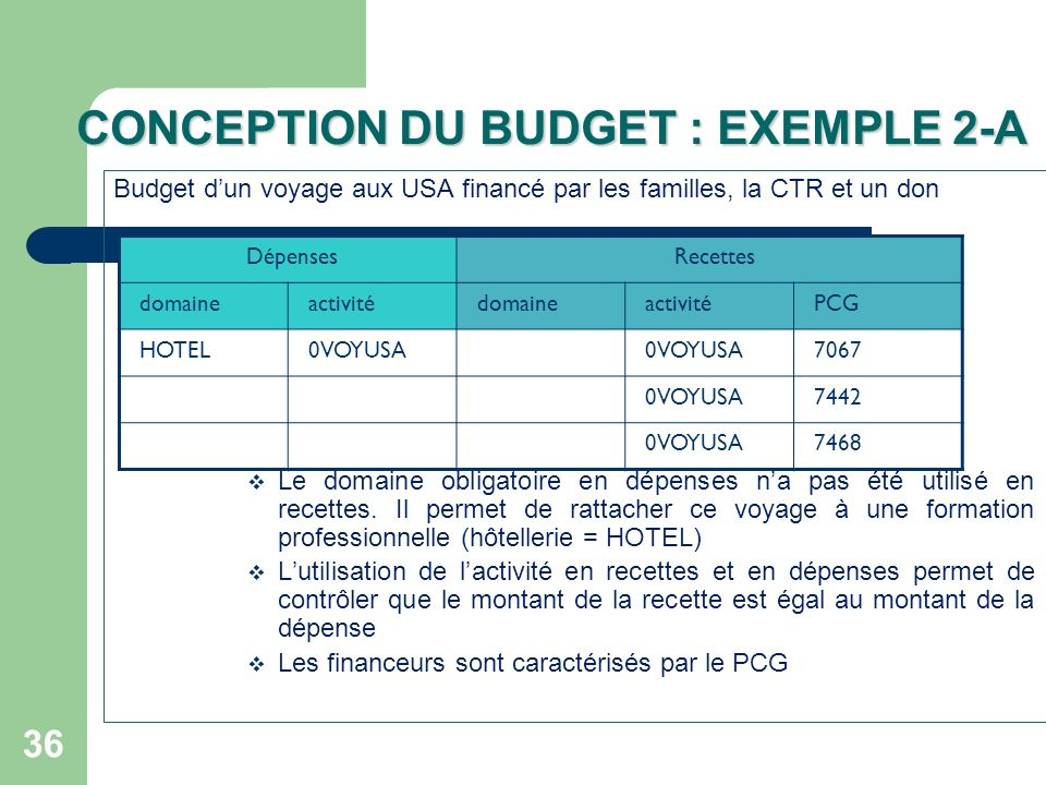 CONCEPTION DU BUDGET : EXEMPLE 2-A