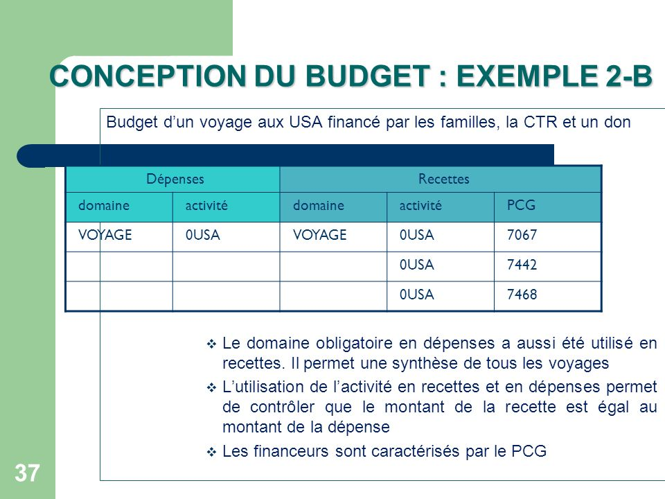 CONCEPTION DU BUDGET : EXEMPLE 2-B