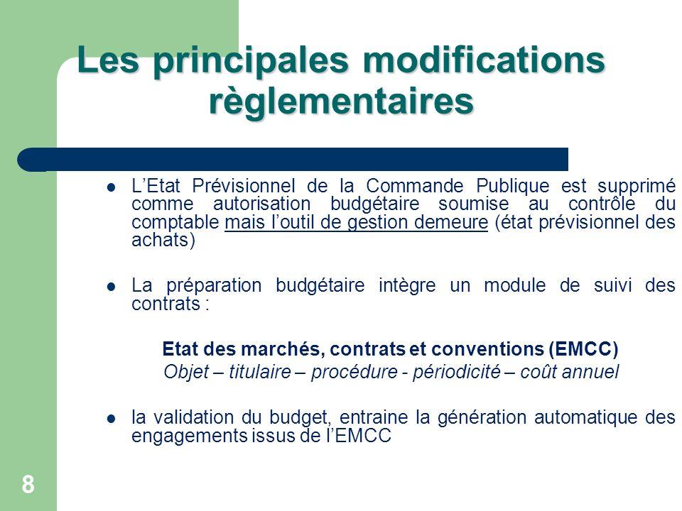 Les principales modifications règlementaires