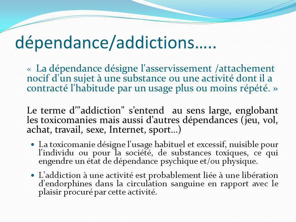 dépendance/addictions…..