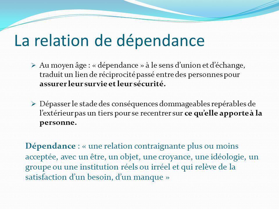 La relation de dépendance