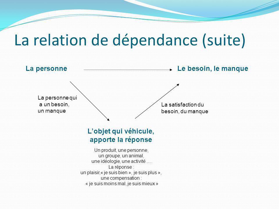 La relation de dépendance (suite)