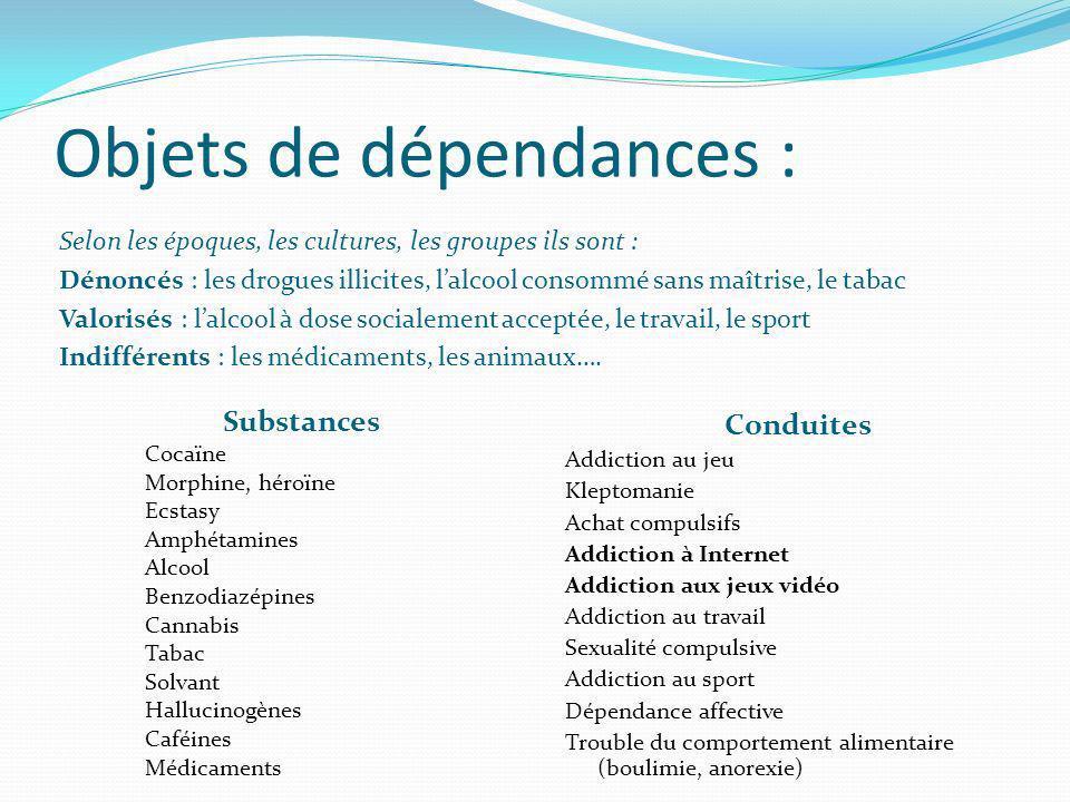 Objets de dépendances :