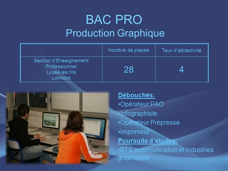 BAC PRO Production Graphique