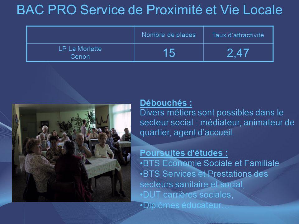 BAC PRO Service de Proximité et Vie Locale