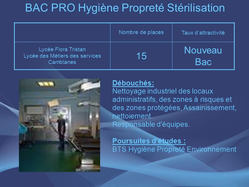 BAC PRO Hygiène Propreté Stérilisation