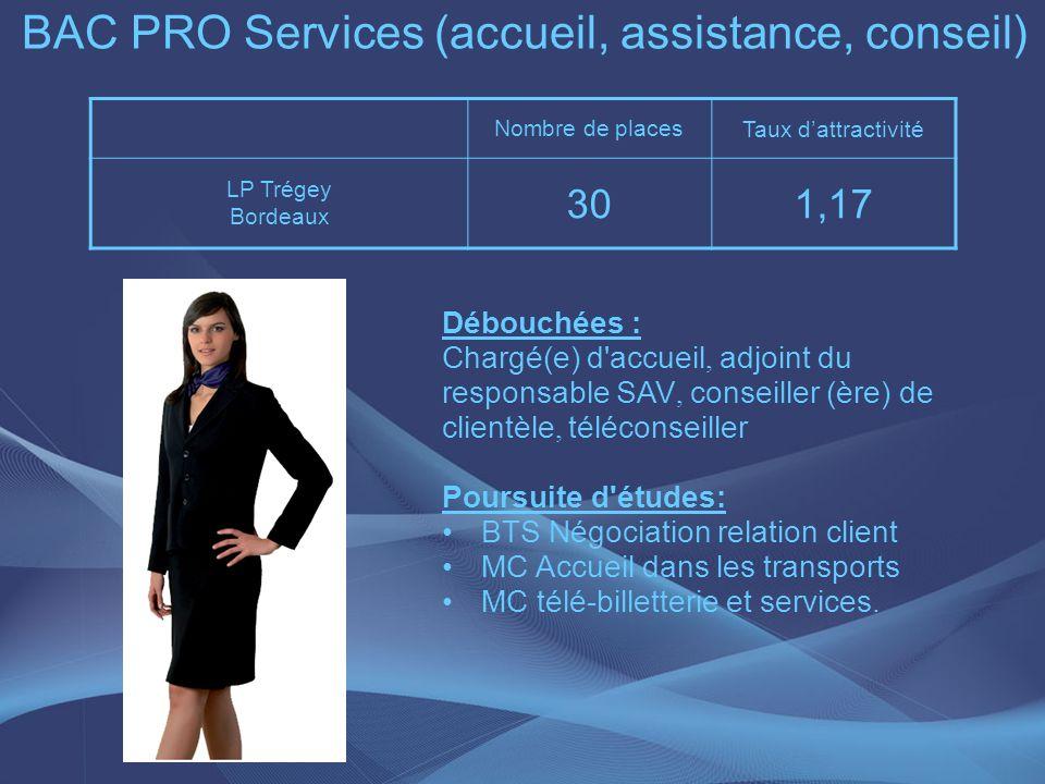 BAC PRO Services (accueil, assistance, conseil)