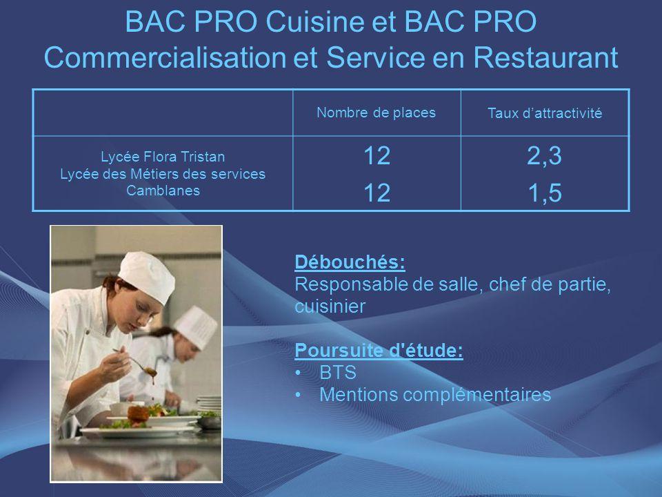 BAC PRO Cuisine et BAC PRO Commercialisation et Service en Restaurant