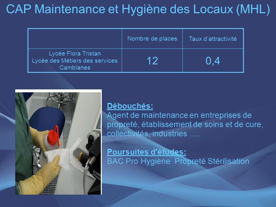 CAP Maintenance et Hygiène des Locaux (MHL)