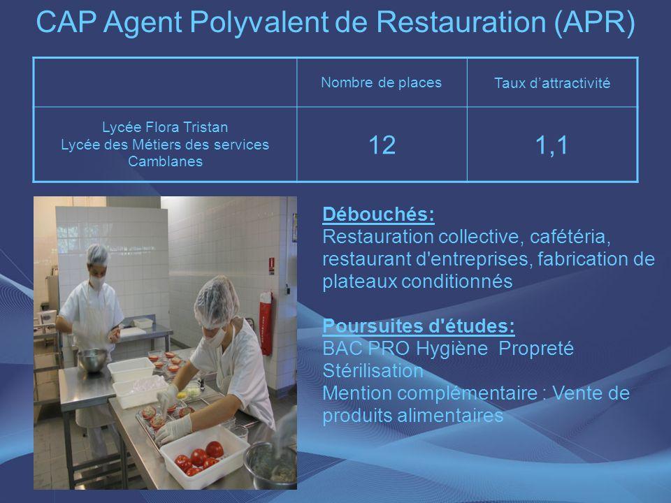 CAP Agent Polyvalent de Restauration (APR)