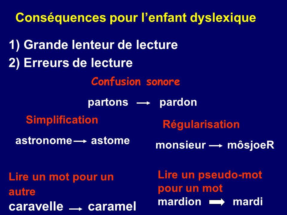 Conséquences pour l'enfant dyslexique