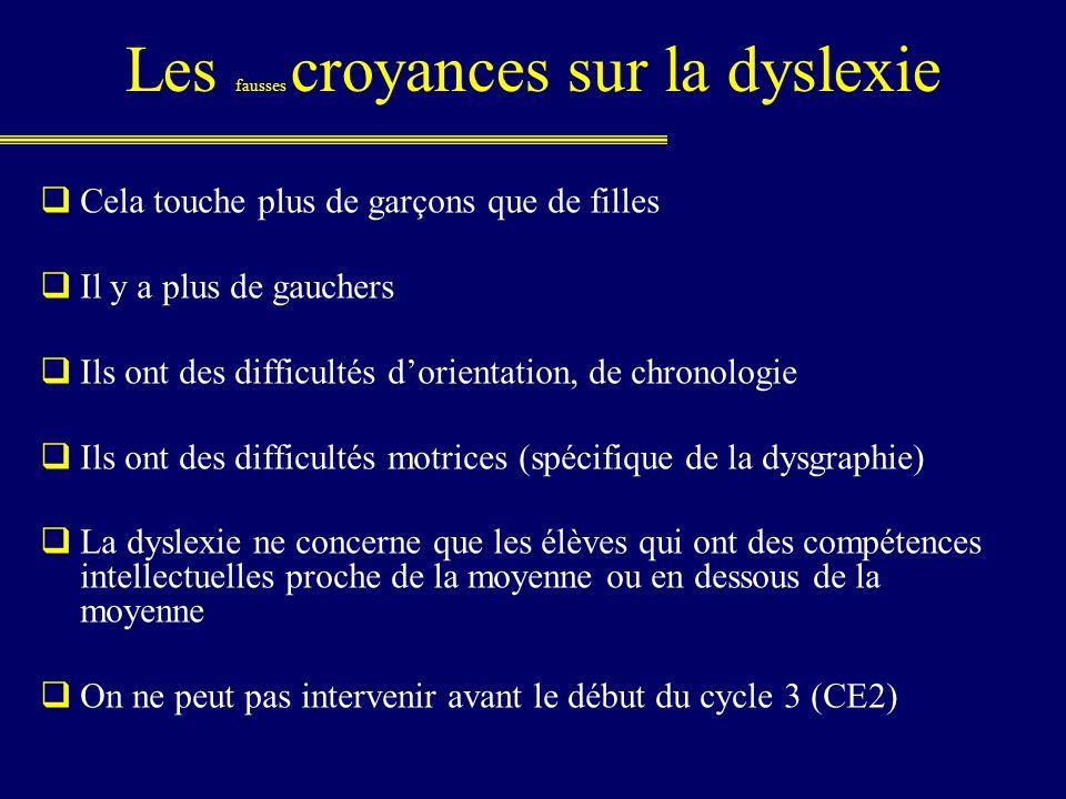 Les fausses croyances sur la dyslexie