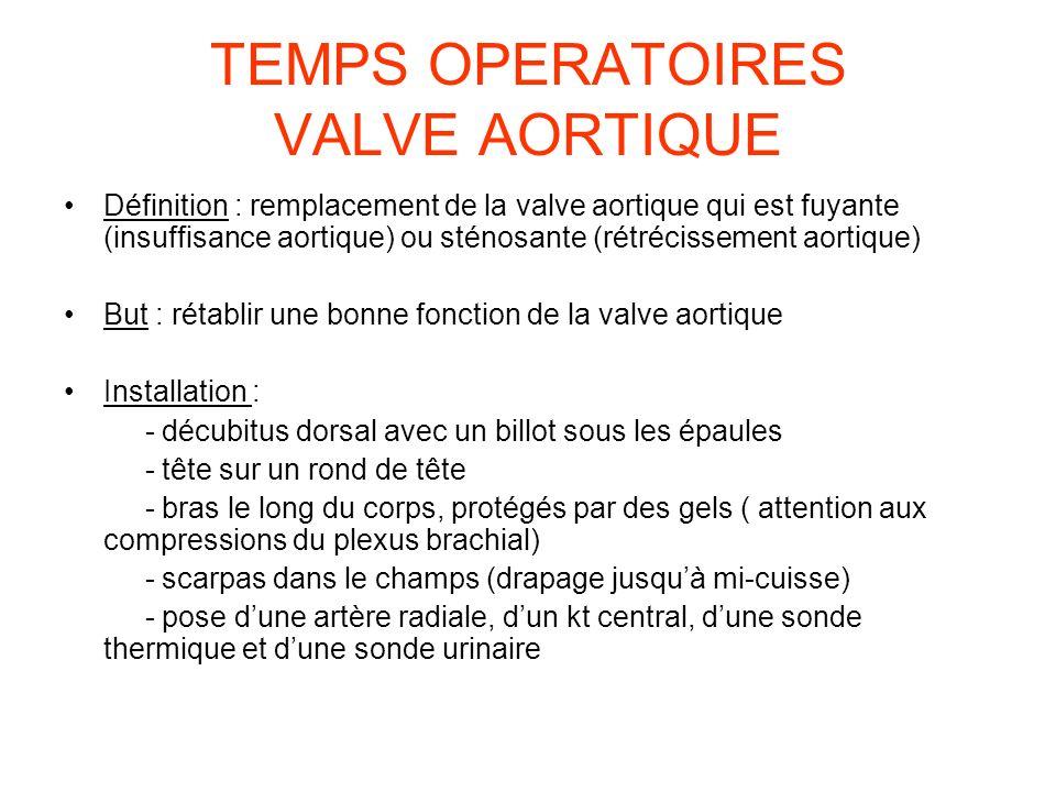 TEMPS OPERATOIRES VALVE AORTIQUE