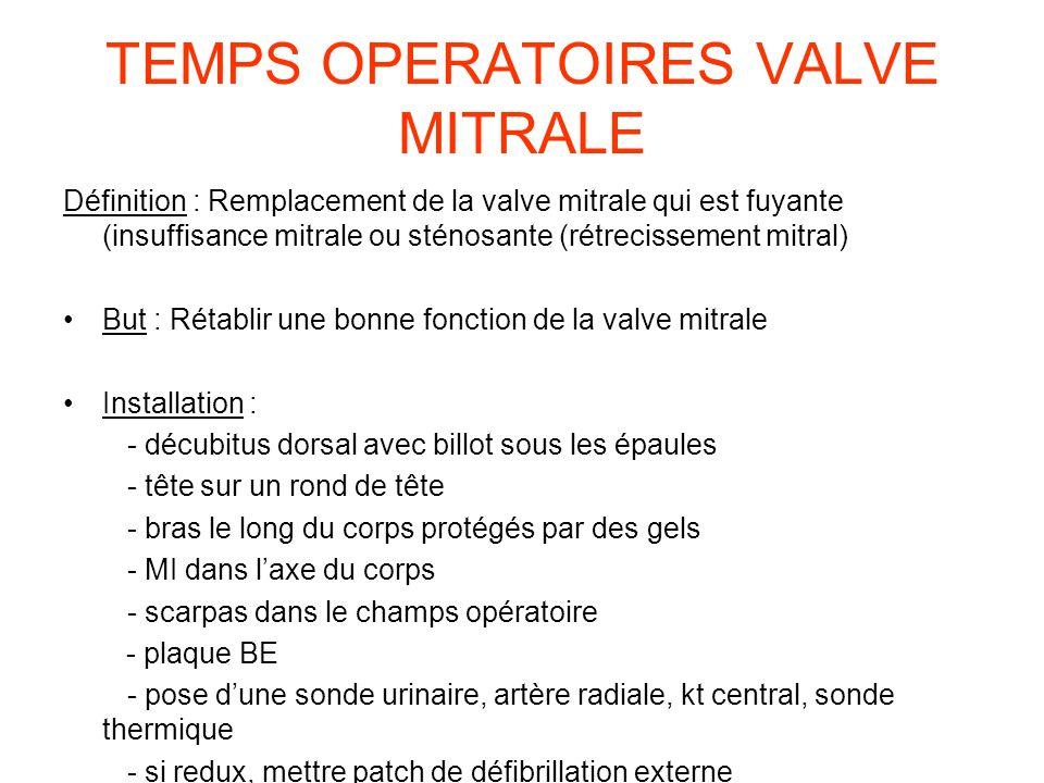 TEMPS OPERATOIRES VALVE MITRALE
