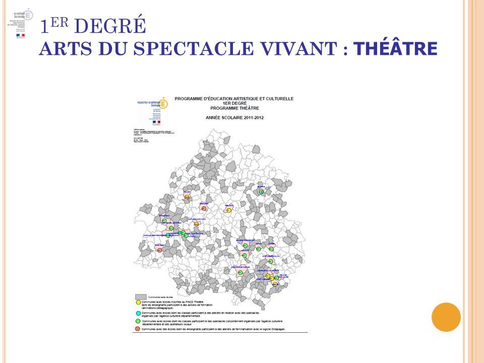 1ER DEGRÉ ARTS DU SPECTACLE VIVANT : THÉÂTRE