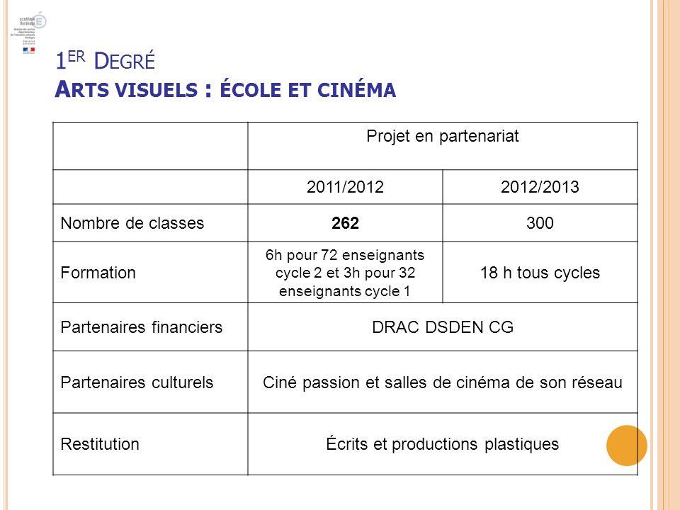 1er Degré Arts visuels : école et cinéma