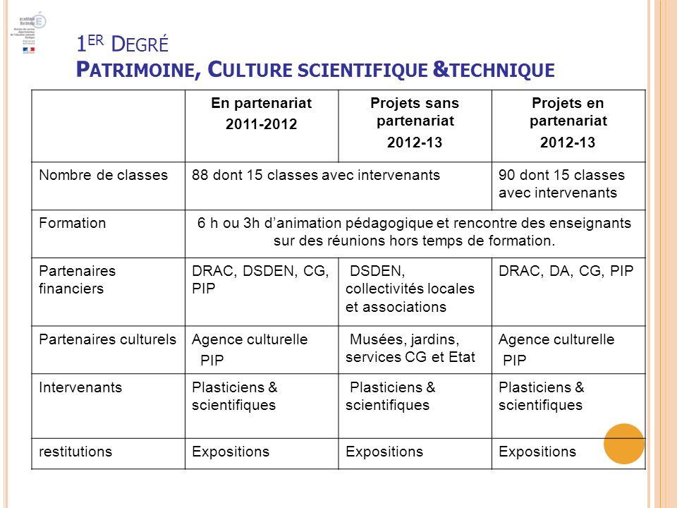 1er Degré Patrimoine, Culture scientifique &technique