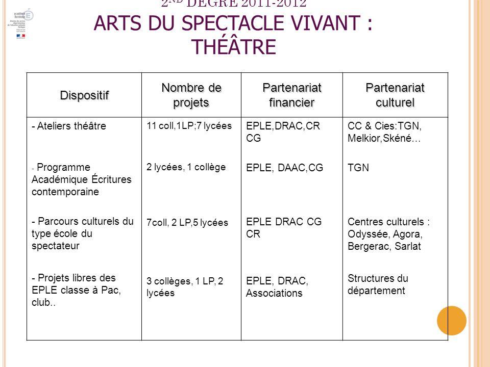 2ND DEGRÉ 2011-2012 ARTS DU SPECTACLE VIVANT : THÉÂTRE