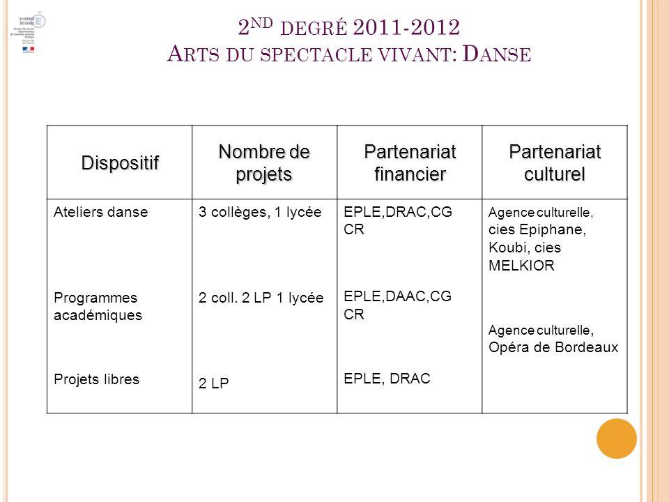 2nd degré 2011-2012 Arts du spectacle vivant: Danse