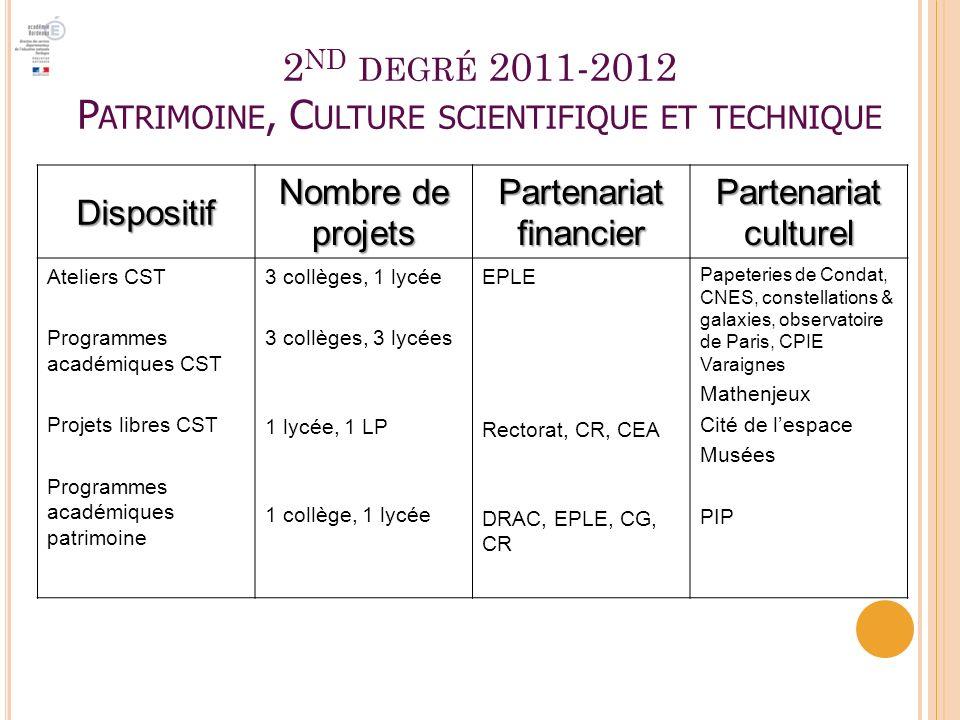 2nd degré 2011-2012 Patrimoine, Culture scientifique et technique