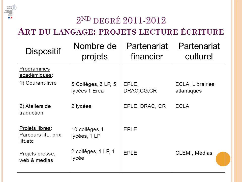 2nd degré 2011-2012 Art du langage: projets lecture écriture