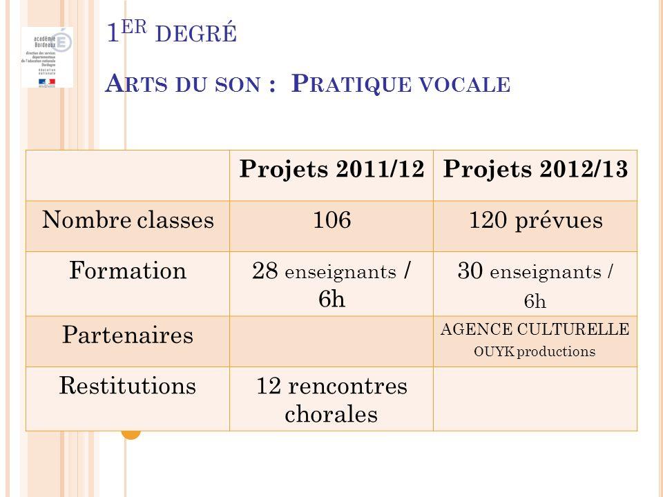 1er degré Arts du son : Pratique vocale