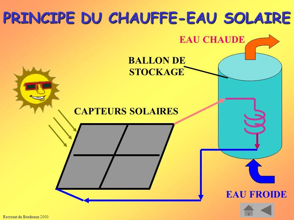 PRINCIPE DU CHAUFFE-EAU SOLAIRE
