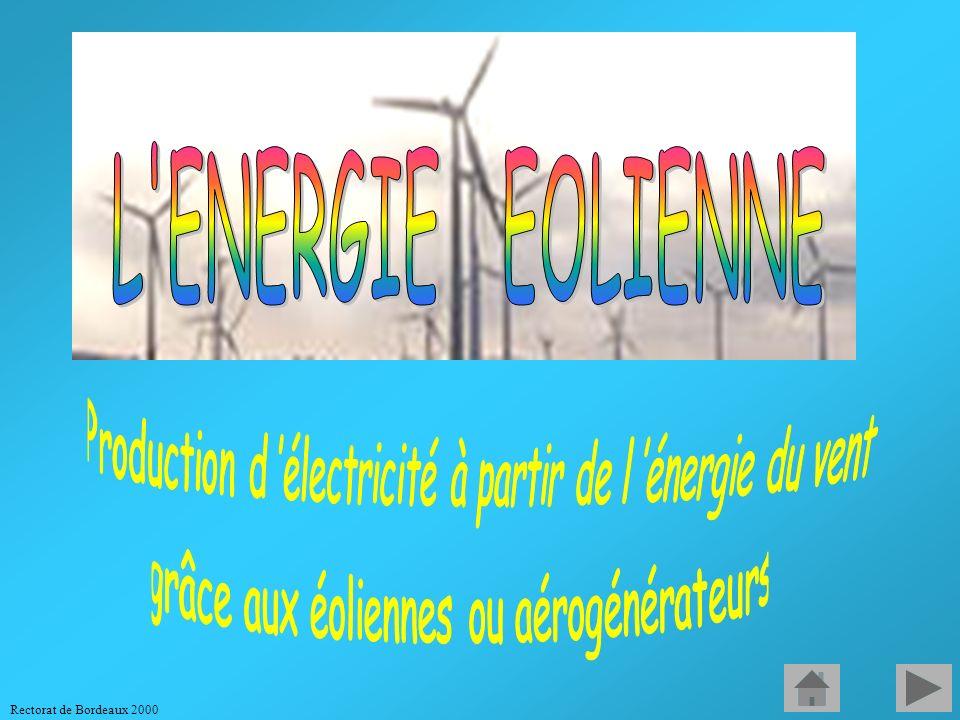 Production d 'électricité à partir de l 'énergie du vent