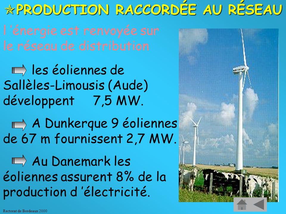 PRODUCTION RACCORDÉE AU RÉSEAU