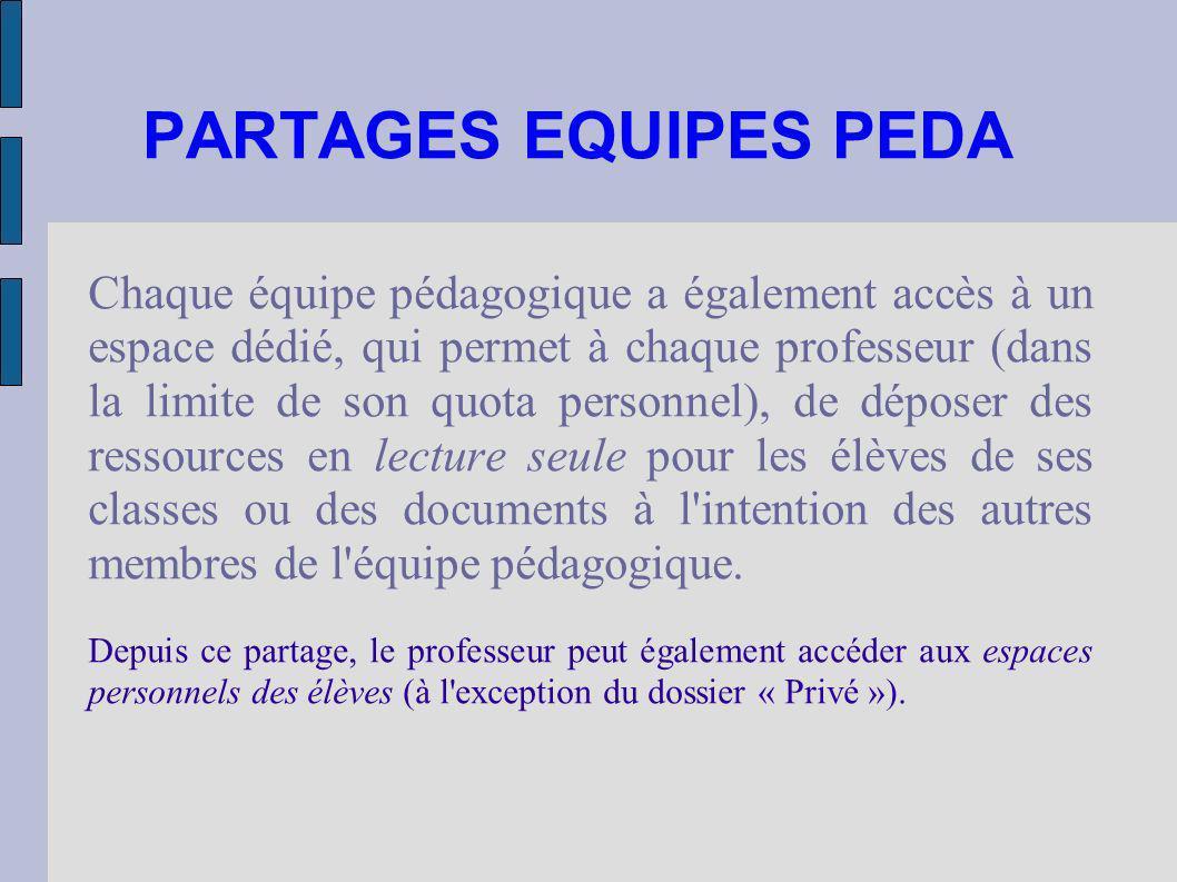 PARTAGES EQUIPES PEDA