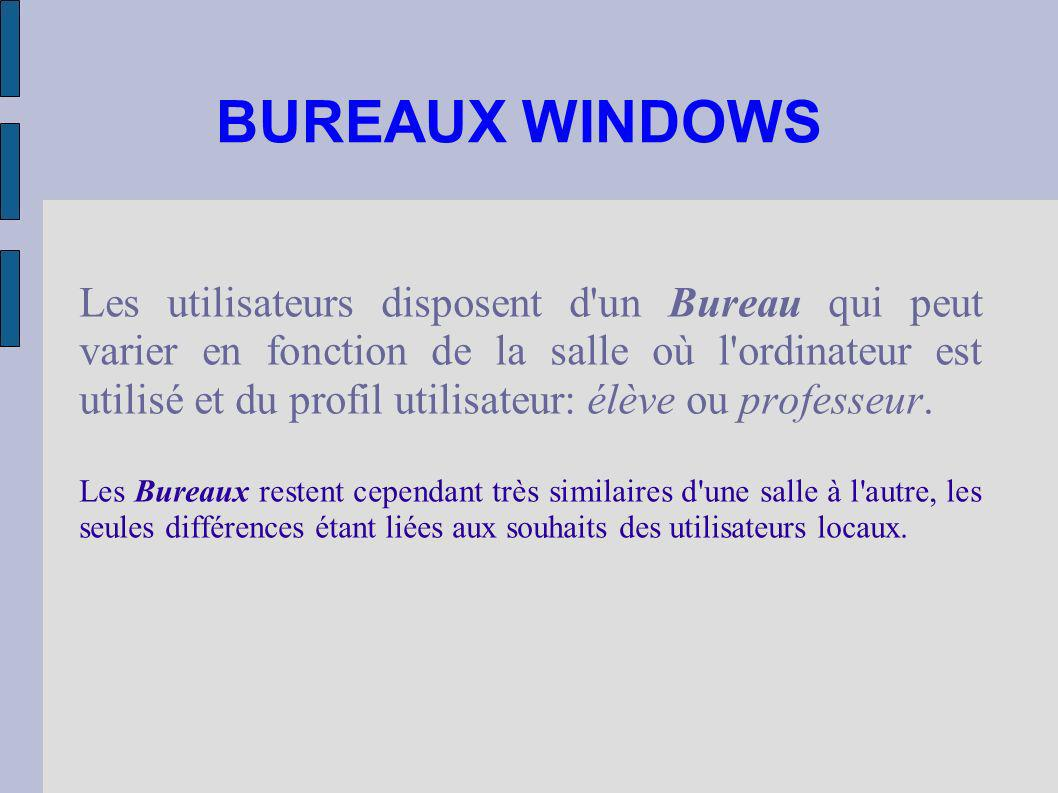 BUREAUX WINDOWS