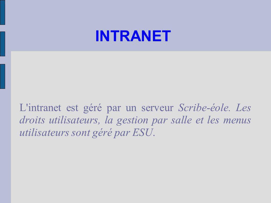 INTRANET L intranet est géré par un serveur Scribe-éole.