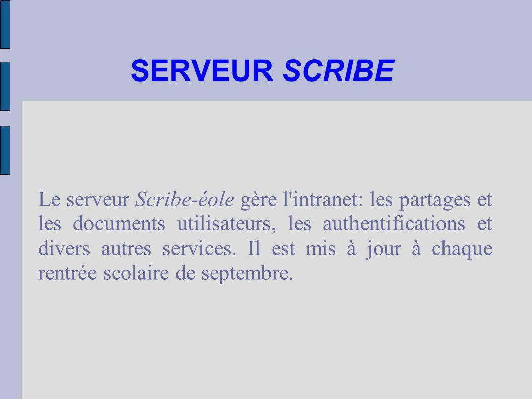 SERVEUR SCRIBE
