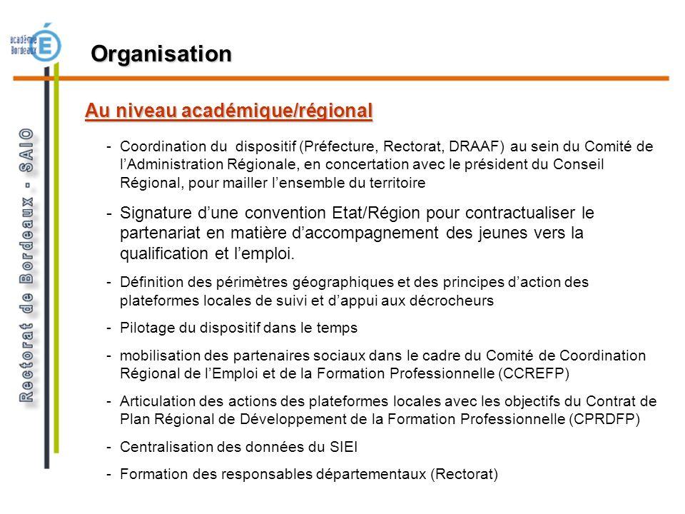 Organisation Au niveau académique/régional
