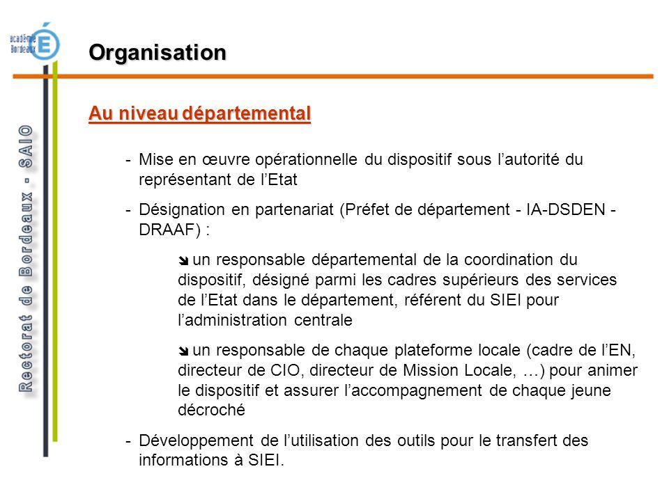 Organisation Au niveau départemental