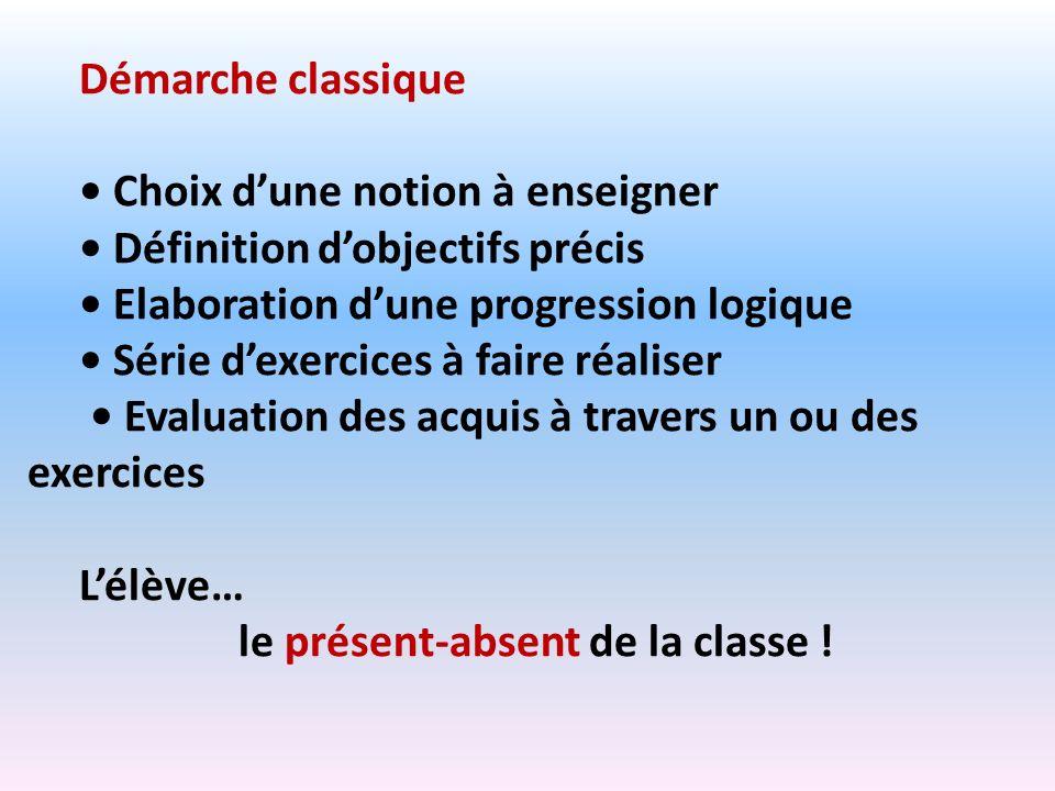 Démarche classique • Choix d'une notion à enseigner. • Définition d'objectifs précis. • Elaboration d'une progression logique.