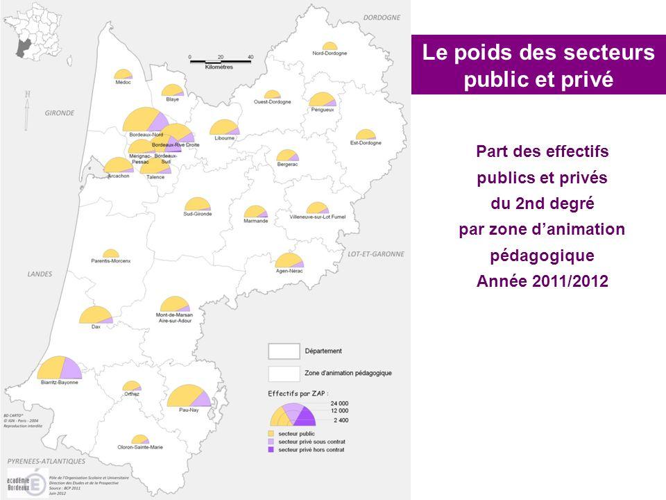 Le poids des secteurs public et privé par zone d'animation pédagogique
