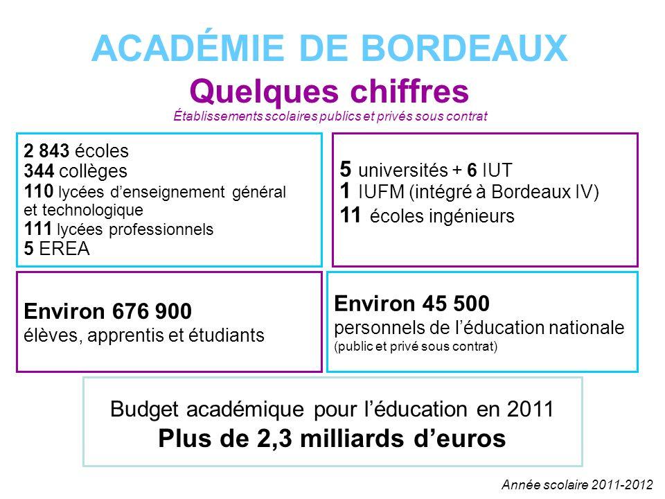 Plus de 2,3 milliards d'euros
