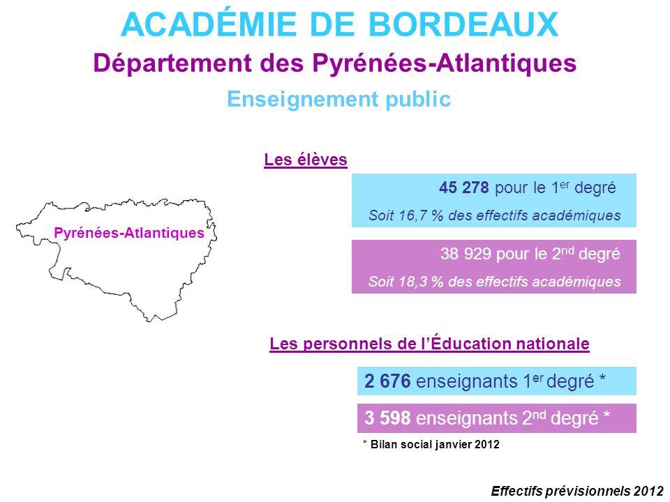 ACADÉMIE DE BORDEAUX Département des Pyrénées-Atlantiques Enseignement public
