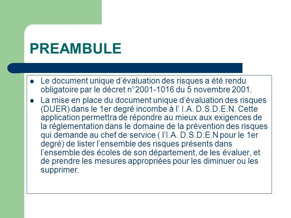 PREAMBULE Le document unique d'évaluation des risques a été rendu obligatoire par le décret n°2001-1016 du 5 novembre 2001.