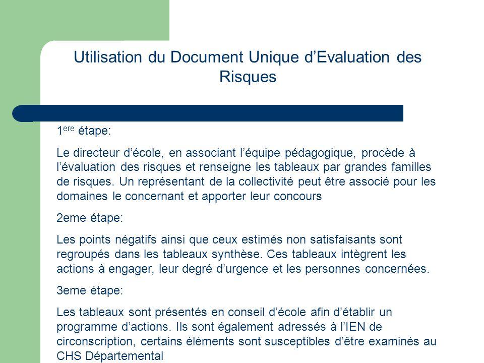 Utilisation du Document Unique d'Evaluation des Risques