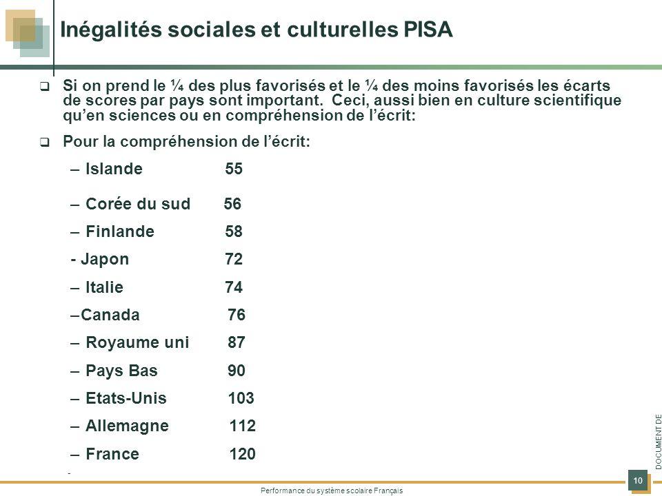 Inégalités sociales et culturelles PISA