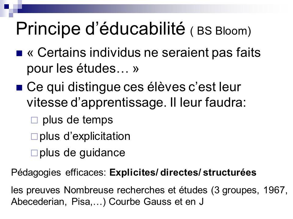 Principe d'éducabilité ( BS Bloom)